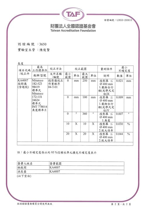 TAF實驗室認證證書(中文)_頁面_2